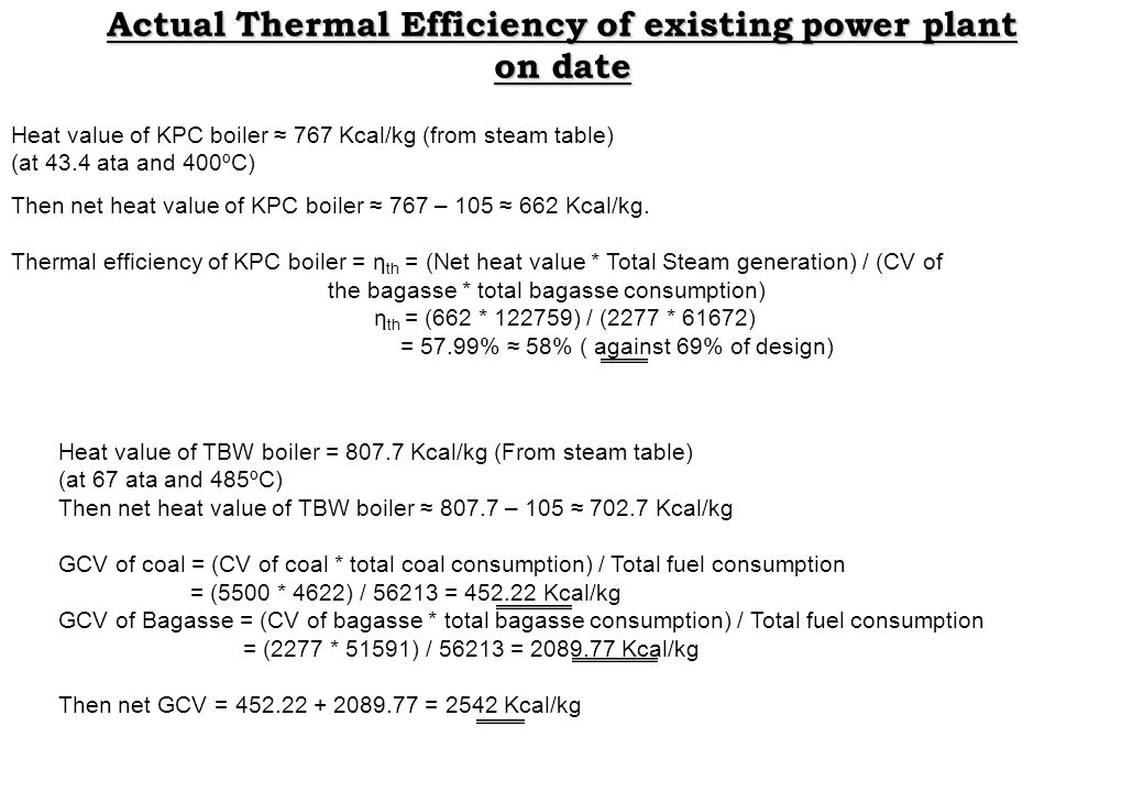Actual Thermal Efficiency of existing power plant on date