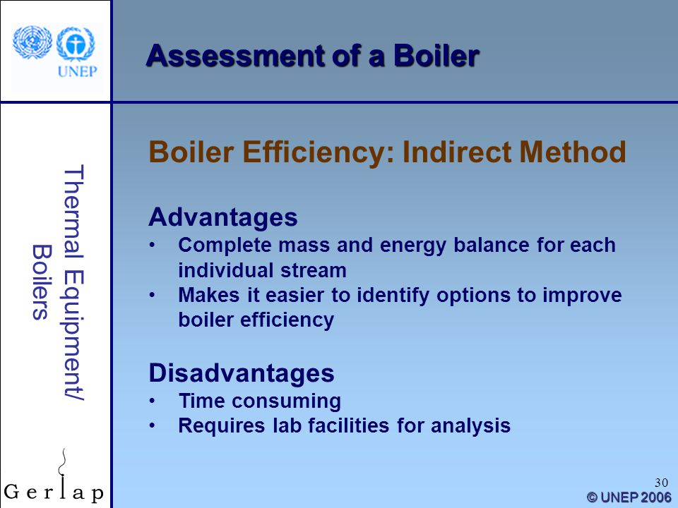 Boiler Efficiency: Indirect Method