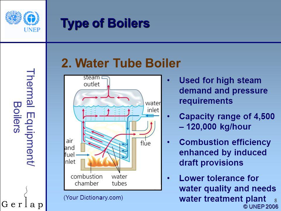 Type of Boilers 2. Water Tube Boiler Thermal Equipment/ Boilers