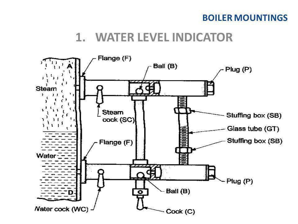 BOILER MOUNTINGS WATER LEVEL INDICATOR
