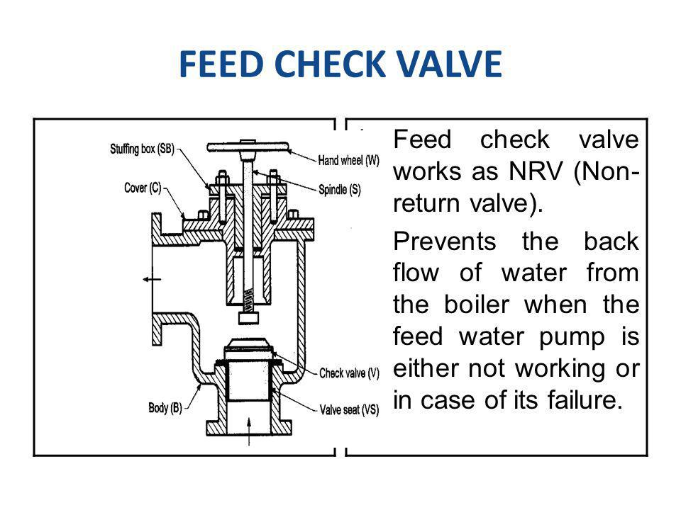 FEED CHECK VALVE Feed check valve works as NRV (Non- return valve).