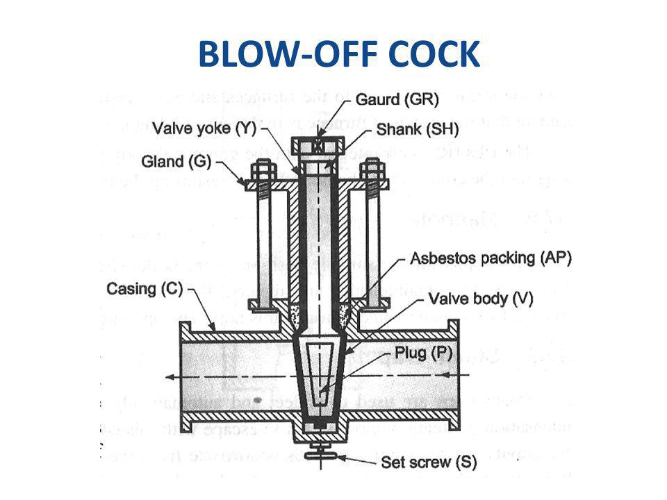 BLOW-OFF COCK