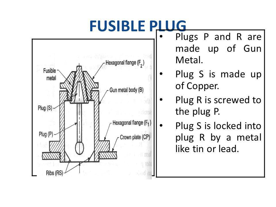 FUSIBLE PLUG Plugs P and R are made up of Gun Metal.