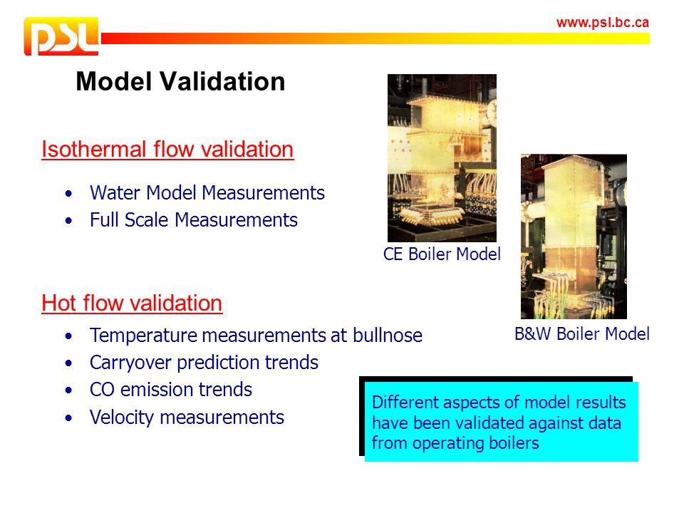 Model Validation Isothermal flow validation Hot flow validation