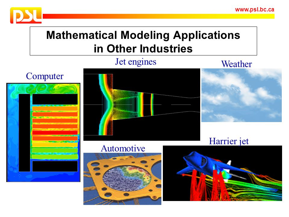Mathematical Modeling Applications in Other Industries