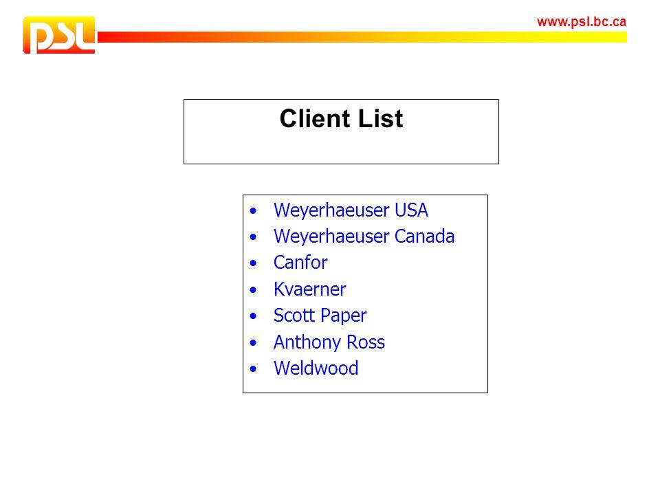 Client List Weyerhaeuser USA Weyerhaeuser Canada Canfor Kvaerner