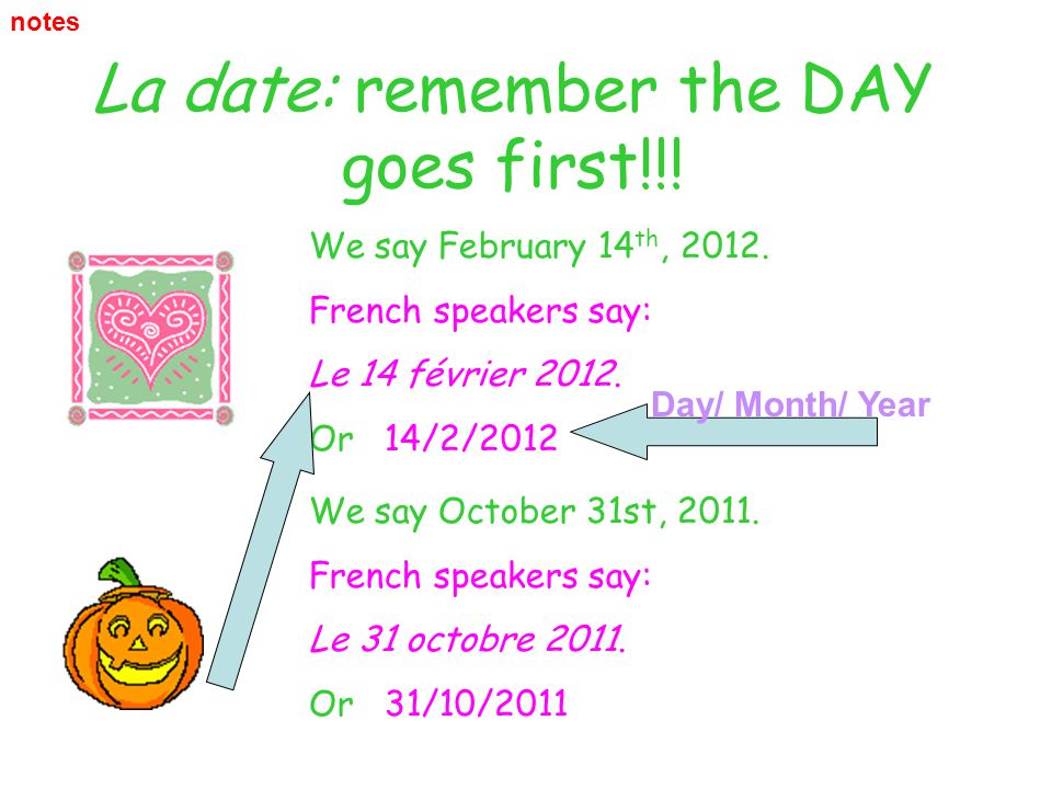 La date: remember the DAY goes first!!!