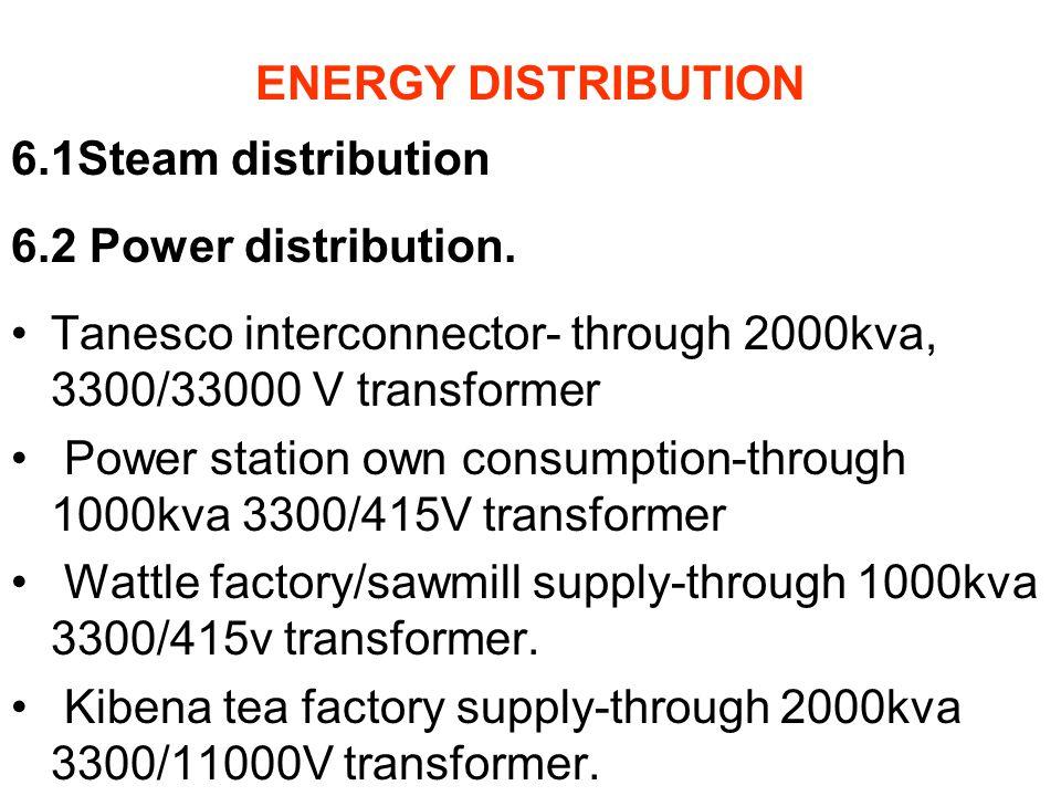 ENERGY DISTRIBUTION 6.1Steam distribution. 6.2 Power distribution. Tanesco interconnector- through 2000kva, 3300/33000 V transformer.