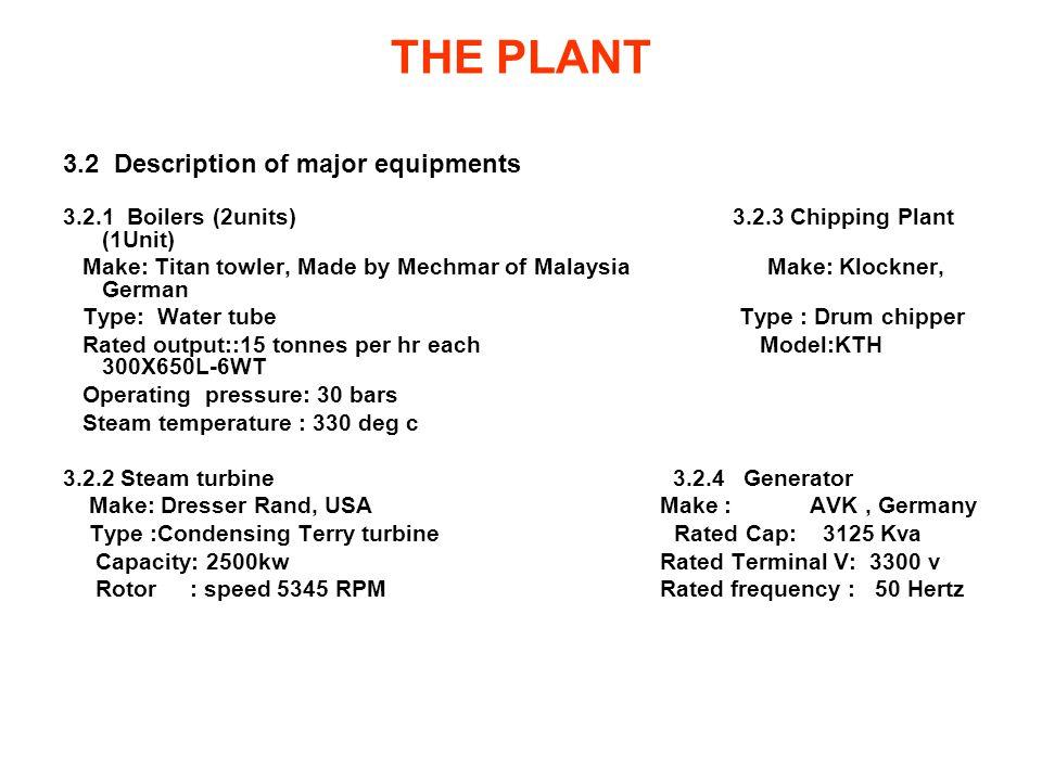 THE PLANT 3.2 Description of major equipments