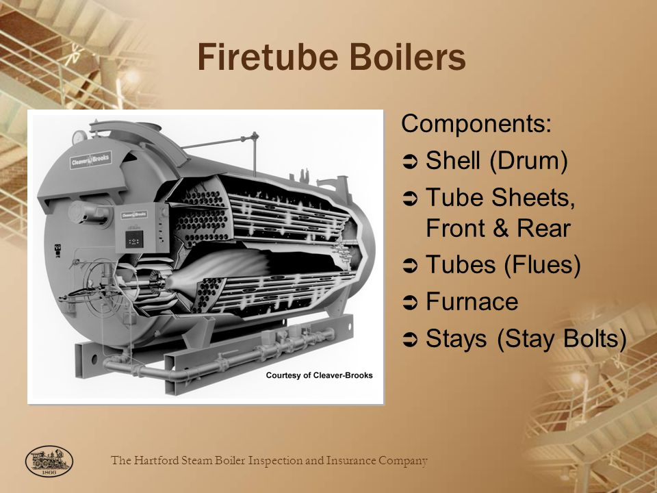 Firetube Boilers Components: Shell (Drum) Tube Sheets, Front & Rear