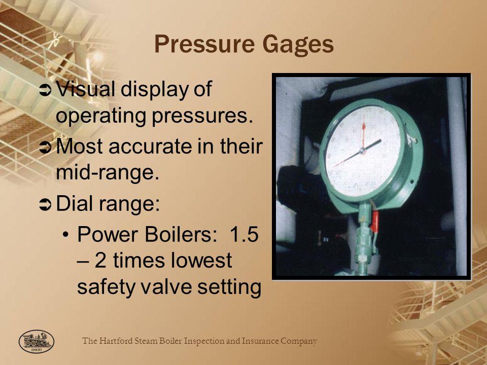 Pressure Gages Visual display of operating pressures.