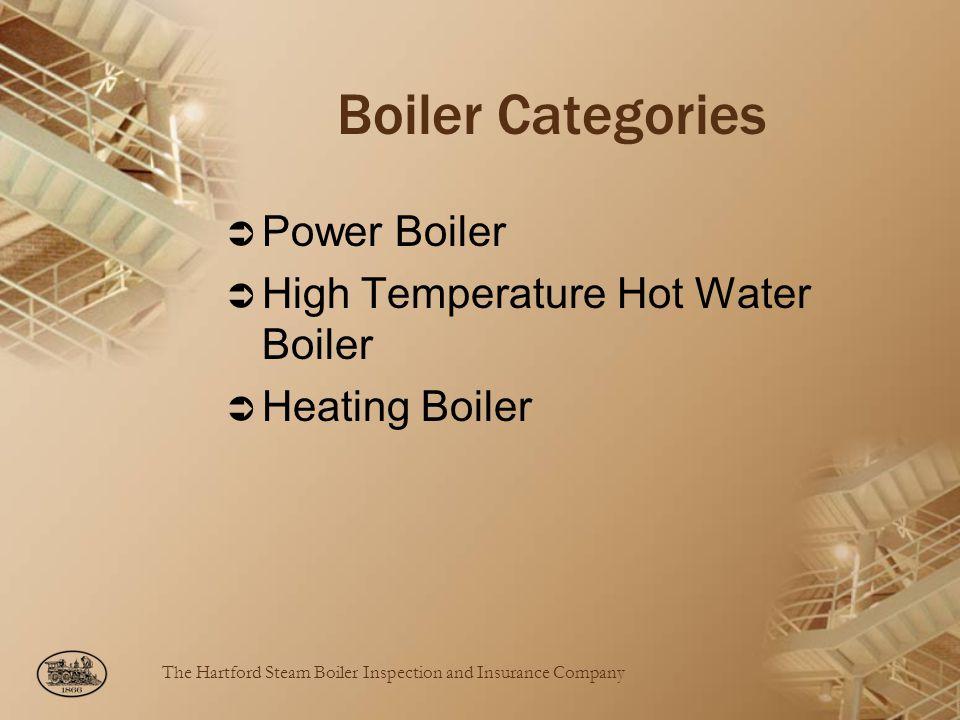 Boiler Categories Power Boiler High Temperature Hot Water Boiler