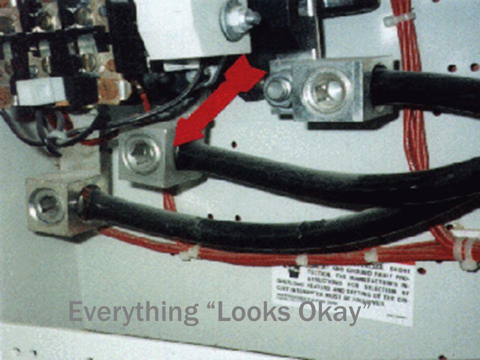 Everything Looks Okay