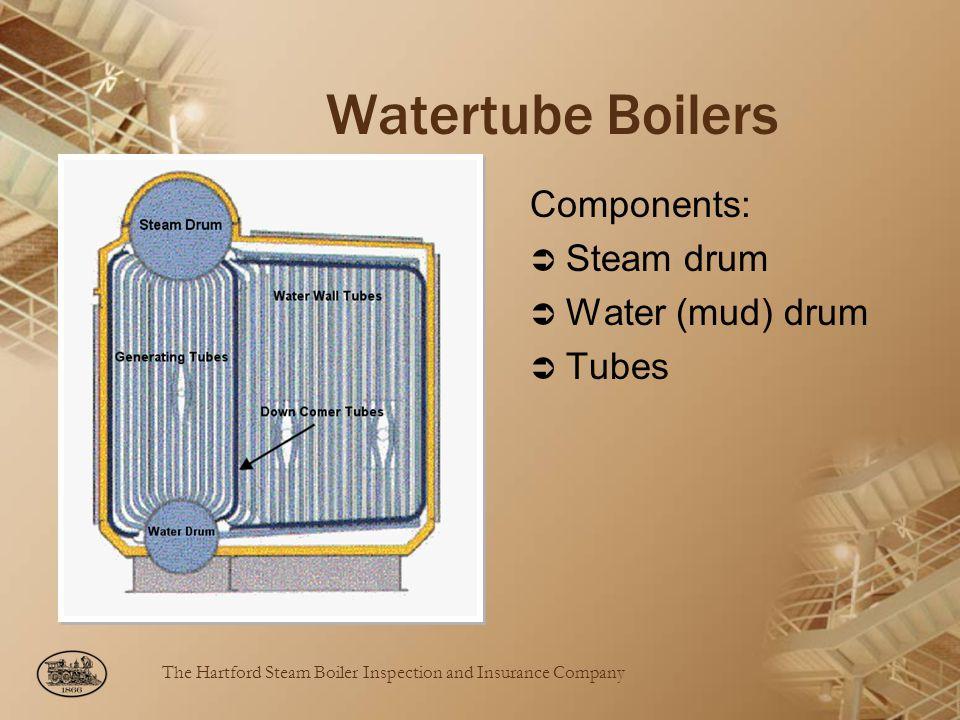 Watertube Boilers Components: Steam drum Water (mud) drum Tubes