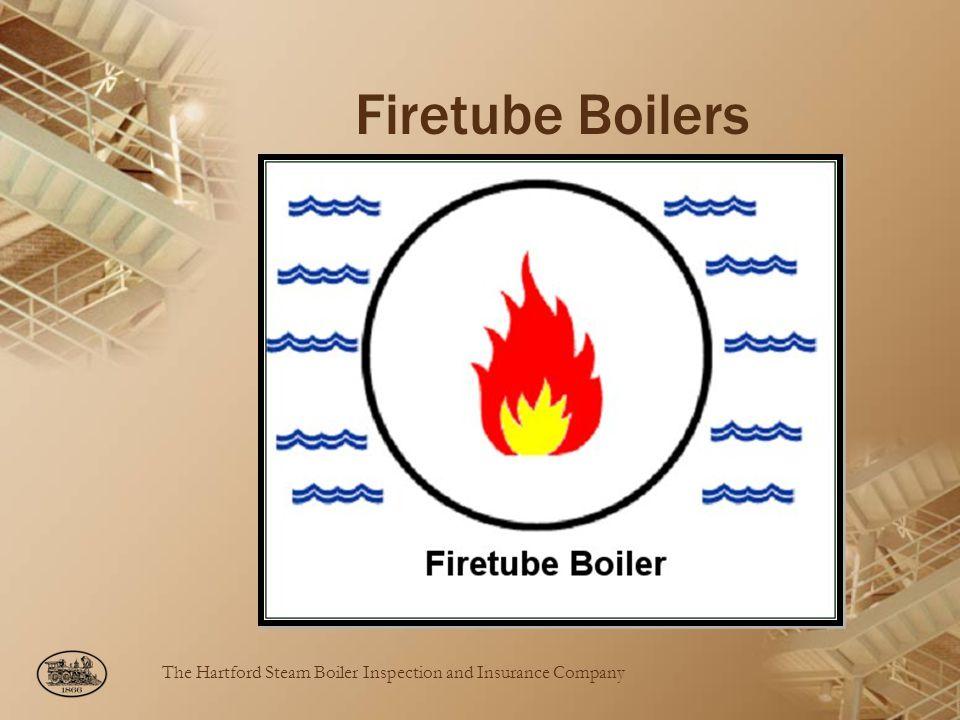 Firetube Boilers