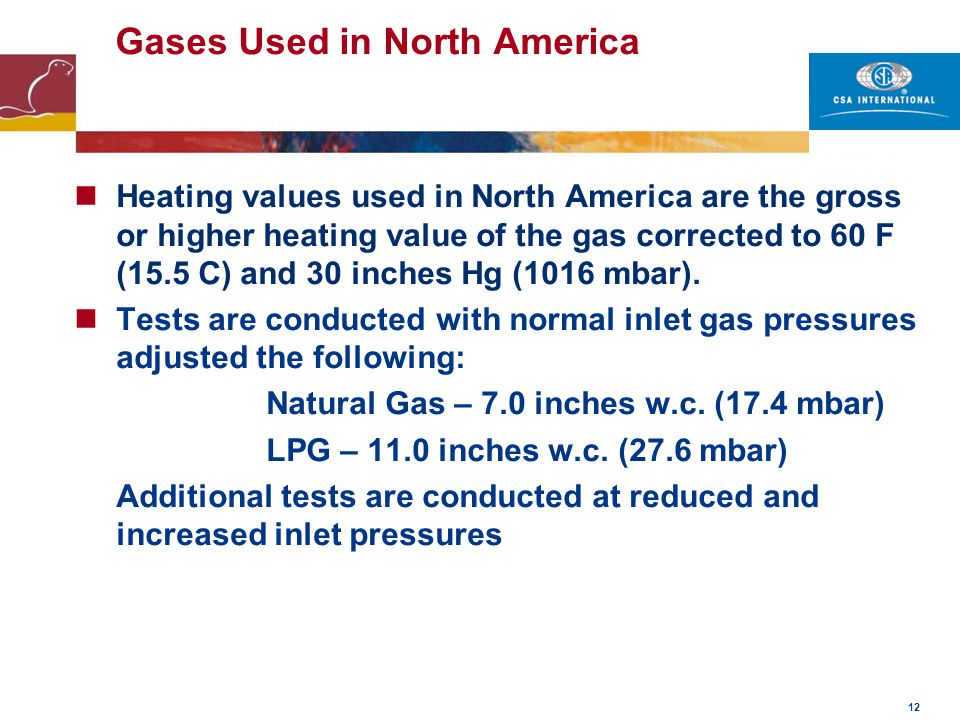 Gases Used in North America
