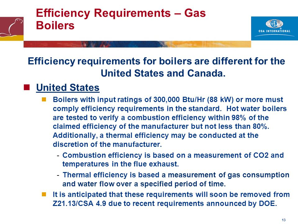 Efficiency Requirements – Gas Boilers