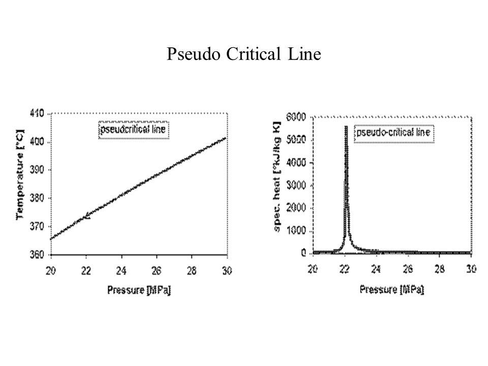 Pseudo Critical Line