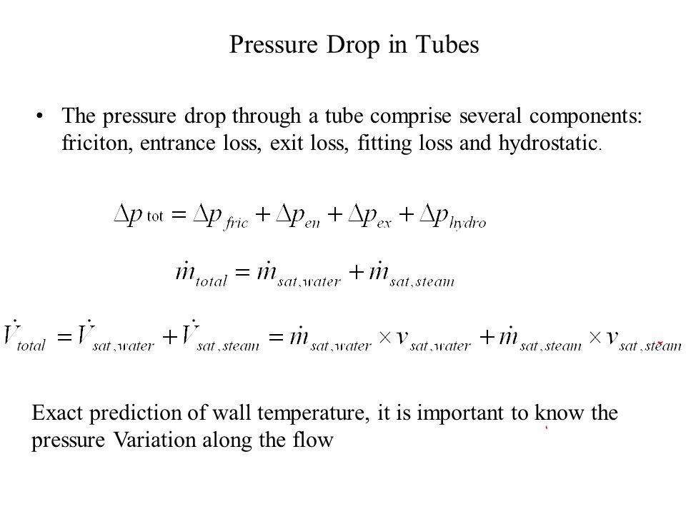 Pressure Drop in Tubes