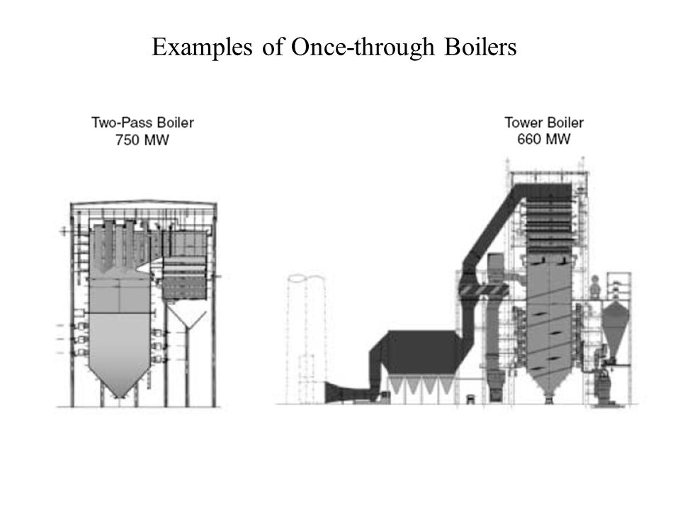 Examples of Once-through Boilers