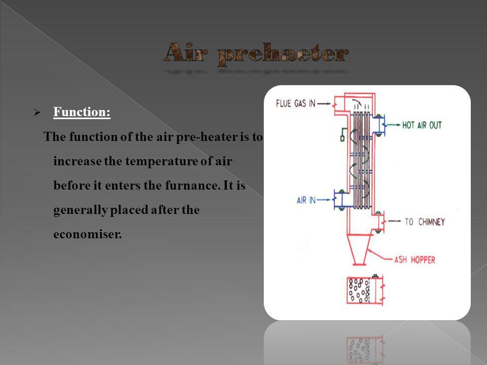 Air prehaeter Function: