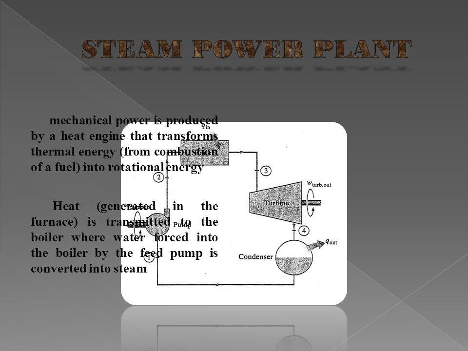 STEAM POWER PLANT mechanical power is produced by a heat engine that transforms thermal energy (from combustion of a fuel) into rotational energy.