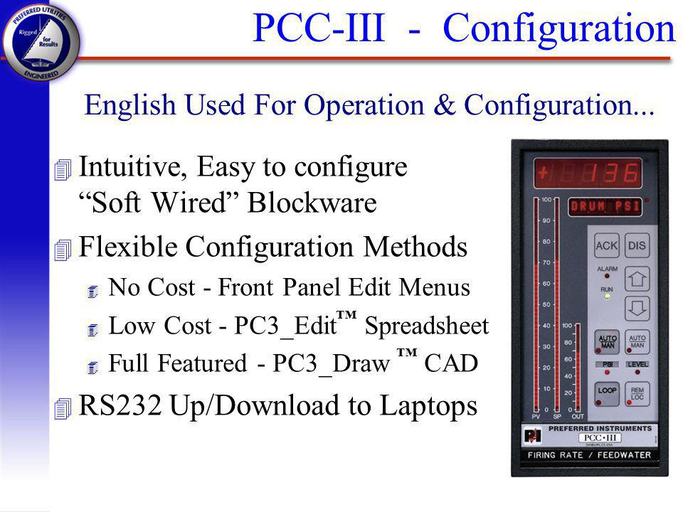 English Used For Operation & Configuration...