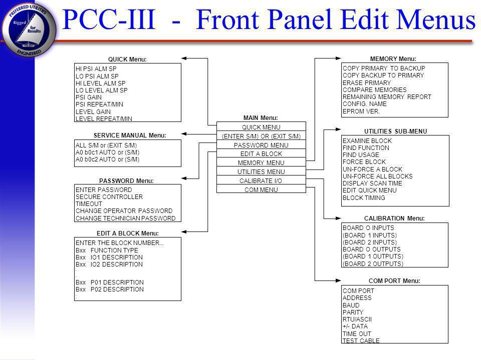 PCC-III - Front Panel Edit Menus