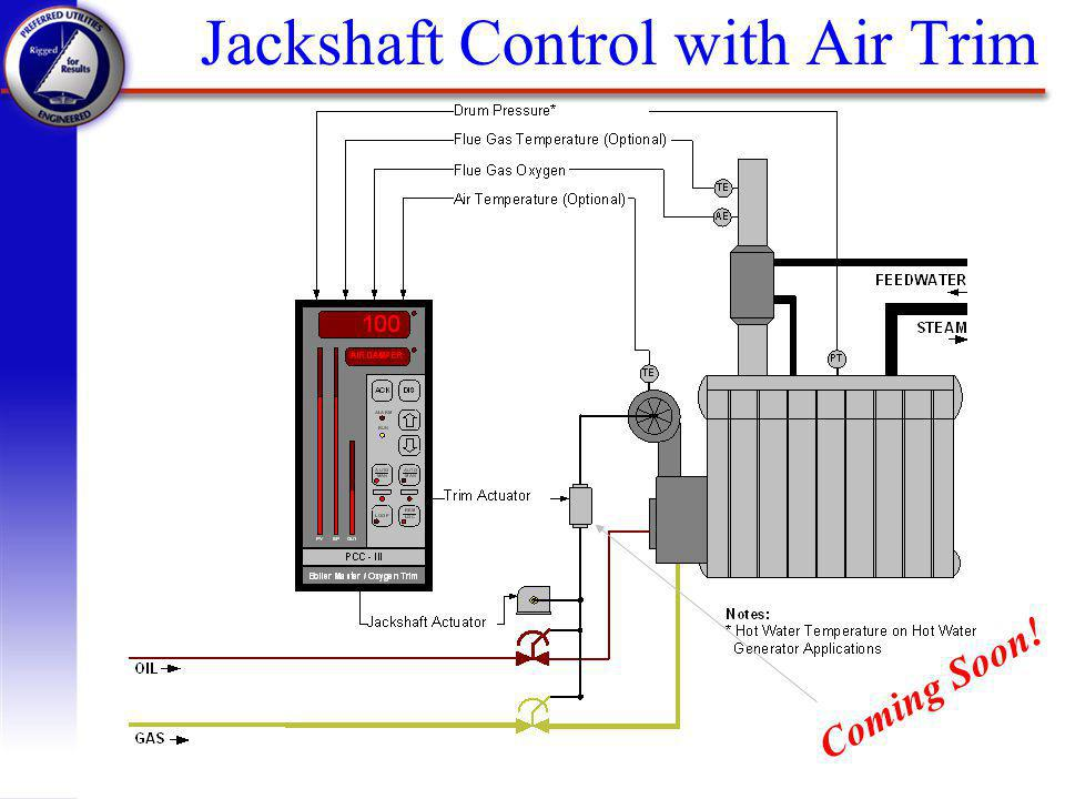 Jackshaft Control with Air Trim