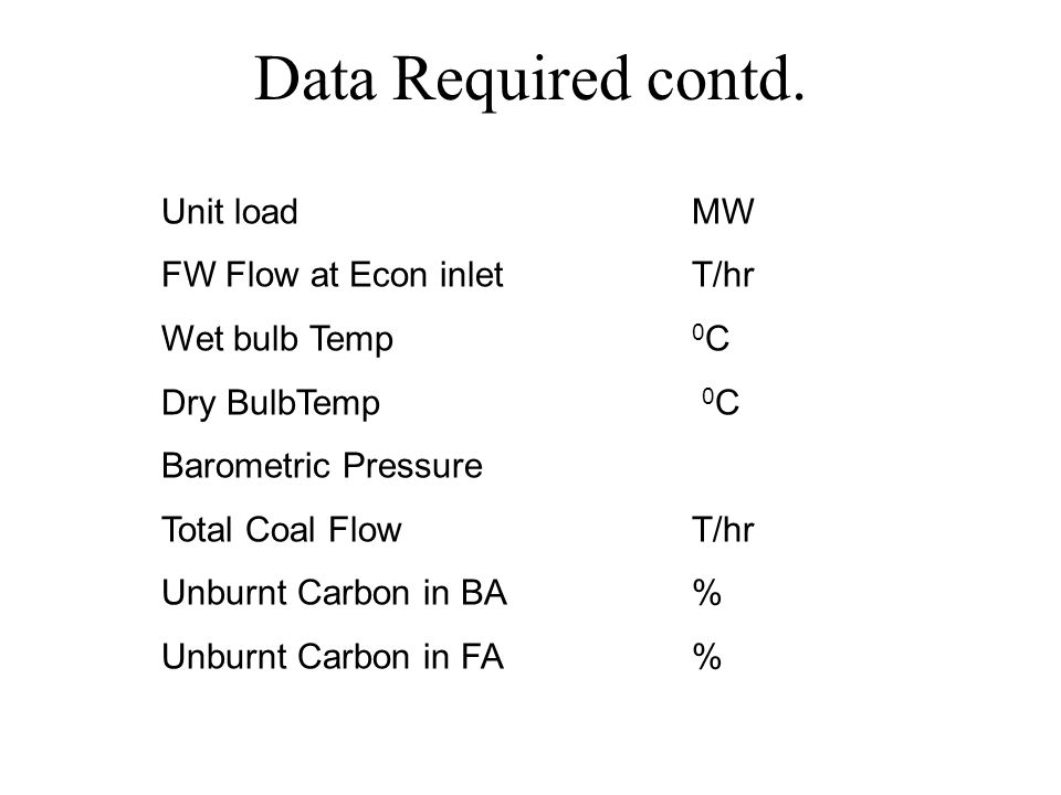 Data Required contd. Unit load MW FW Flow at Econ inlet T/hr
