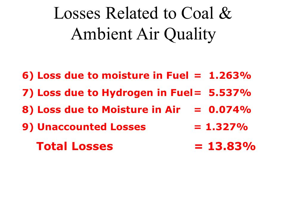 Losses Related to Coal & Ambient Air Quality