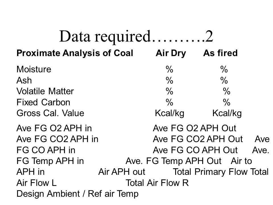 Data required……….2 Proximate Analysis of Coal Air Dry As fired