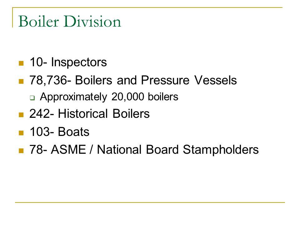 Boiler Division 10- Inspectors 78,736- Boilers and Pressure Vessels