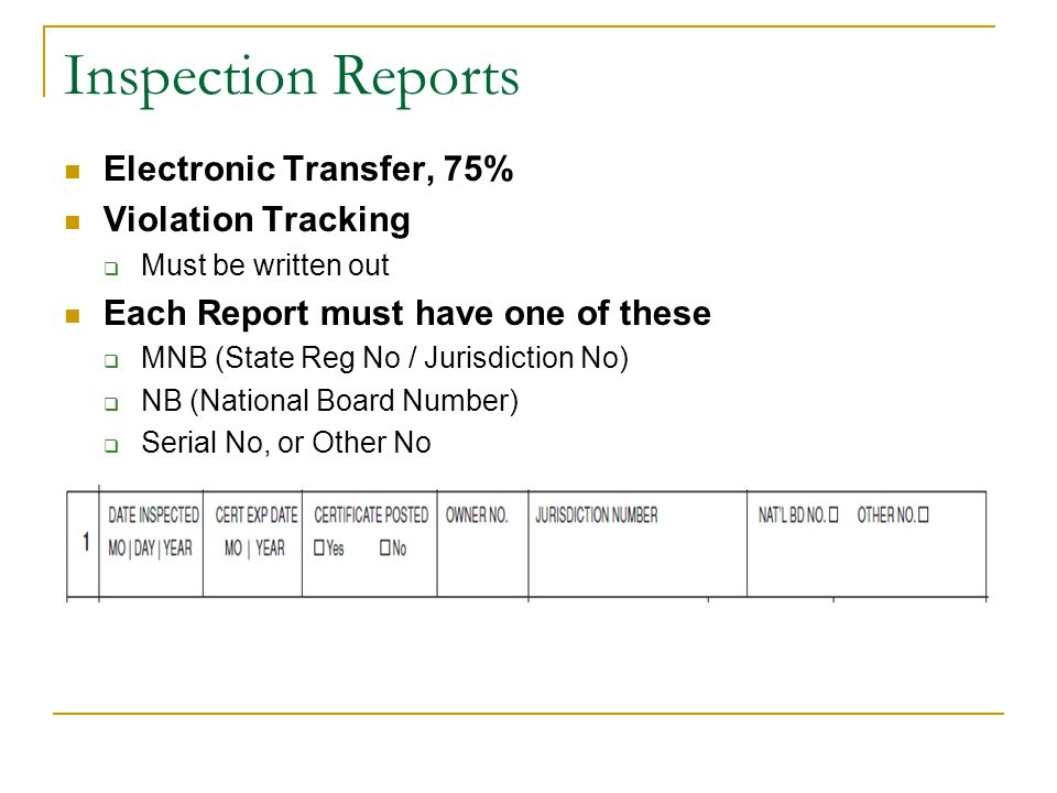Inspection Reports Electronic Transfer, 75% Violation Tracking