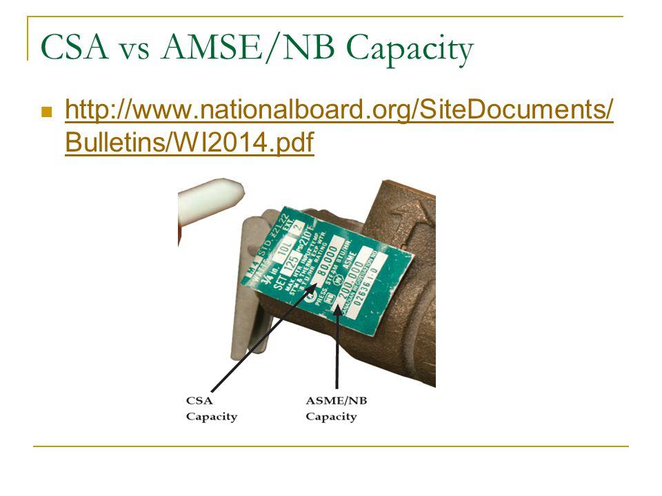 CSA vs AMSE/NB Capacity