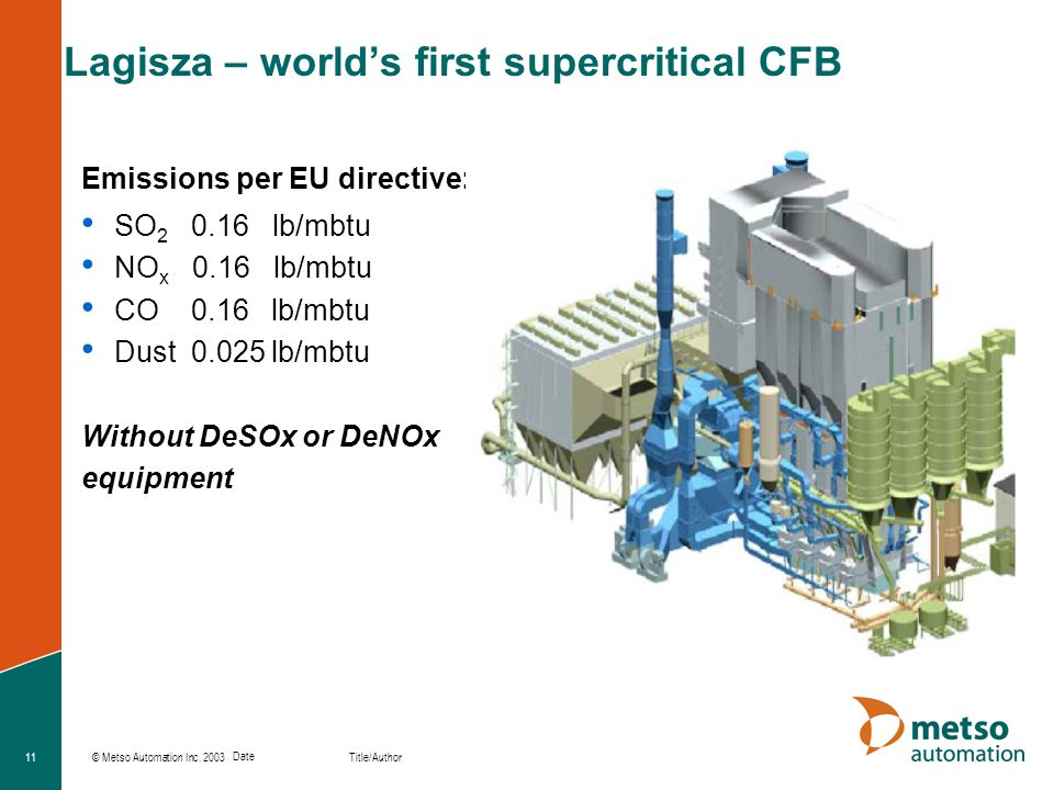 Lagisza – world's first supercritical CFB