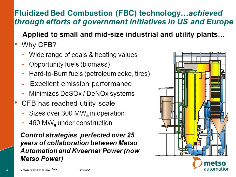 Fluidized Bed Combustion (FBC) technology…achieved through efforts of government initiatives in US and Europe