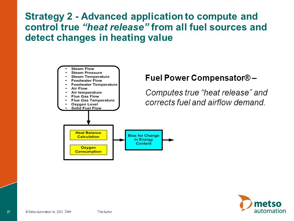 Strategy 2 - Advanced application to compute and control true heat release from all fuel sources and detect changes in heating value