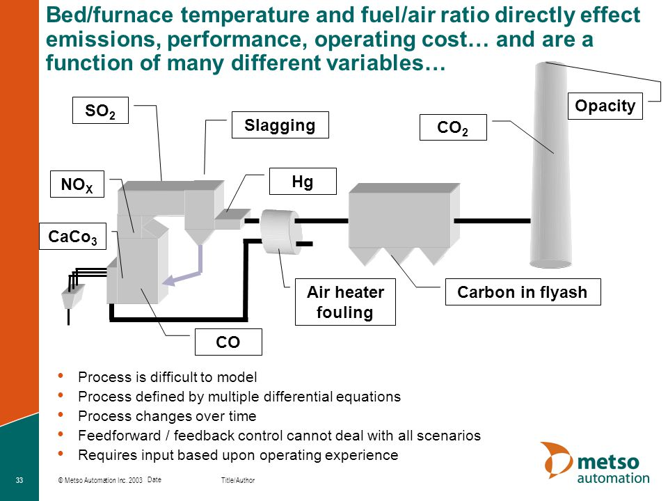 Bed/furnace temperature and fuel/air ratio directly effect emissions, performance, operating cost… and are a function of many different variables…