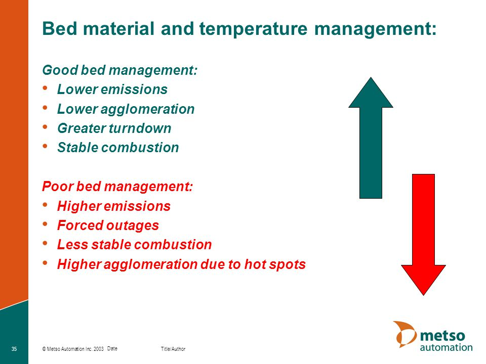 Bed material and temperature management: