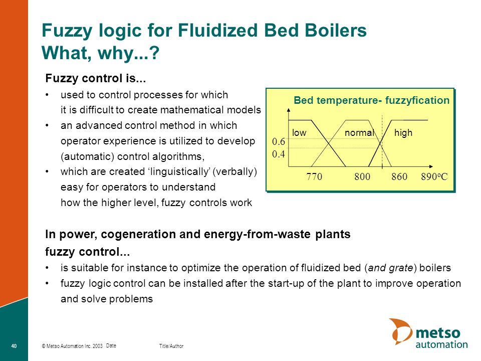 Fuzzy logic for Fluidized Bed Boilers What, why...