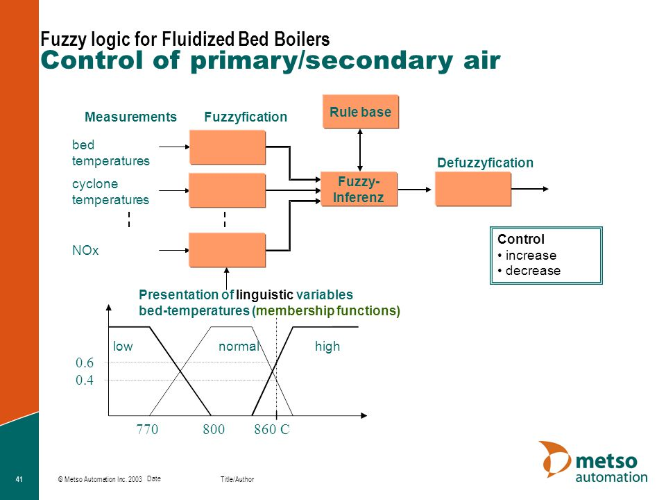 Control of primary/secondary air