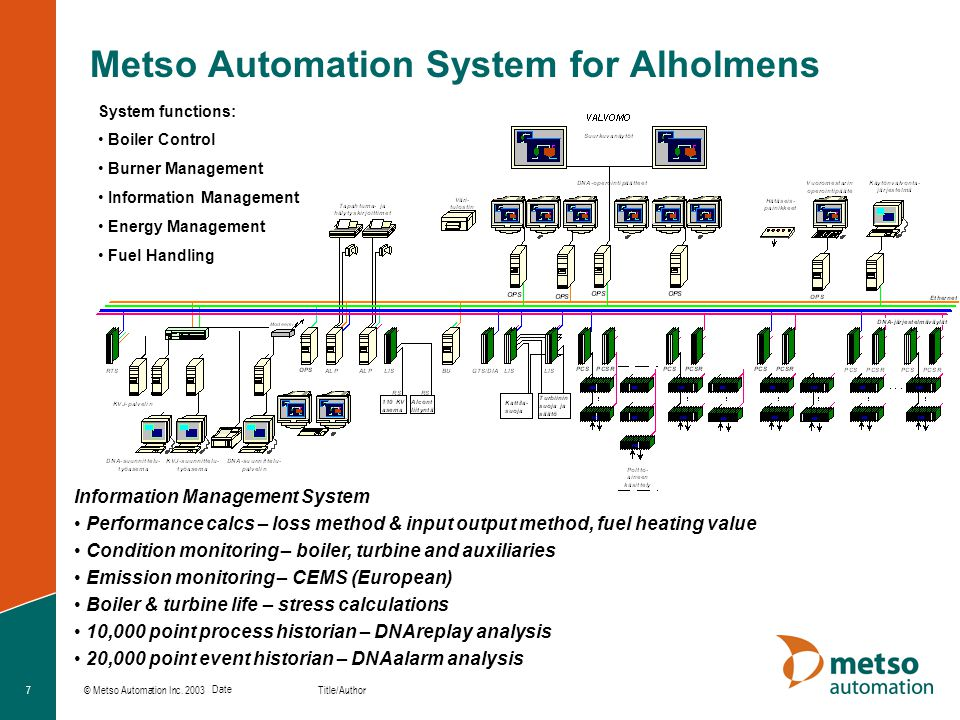Metso Automation System for Alholmens