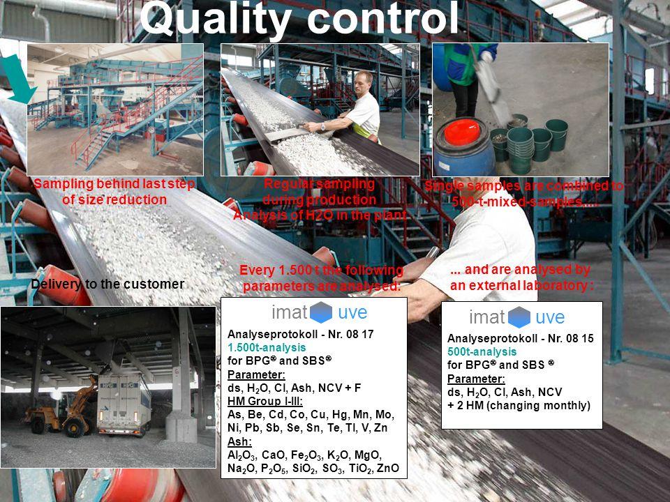 Quality control imat uve imat uve Sampling behind last step