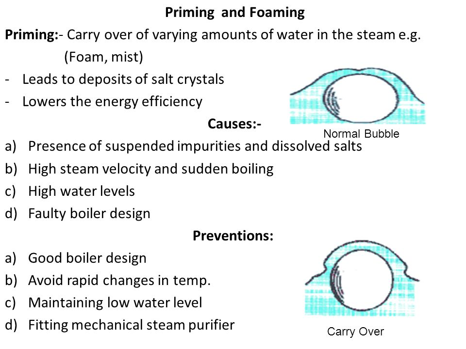 Priming:- Carry over of varying amounts of water in the steam e.g.