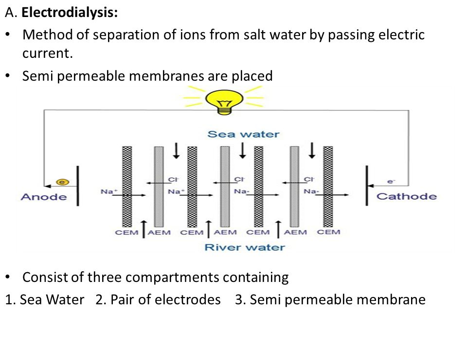 A. Electrodialysis: Method of separation of ions from salt water by passing electric current. Semi permeable membranes are placed.