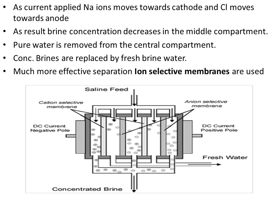 As current applied Na ions moves towards cathode and Cl moves towards anode