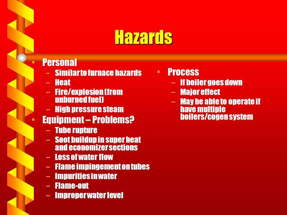 Hazards Personal Process Equipment – Problems
