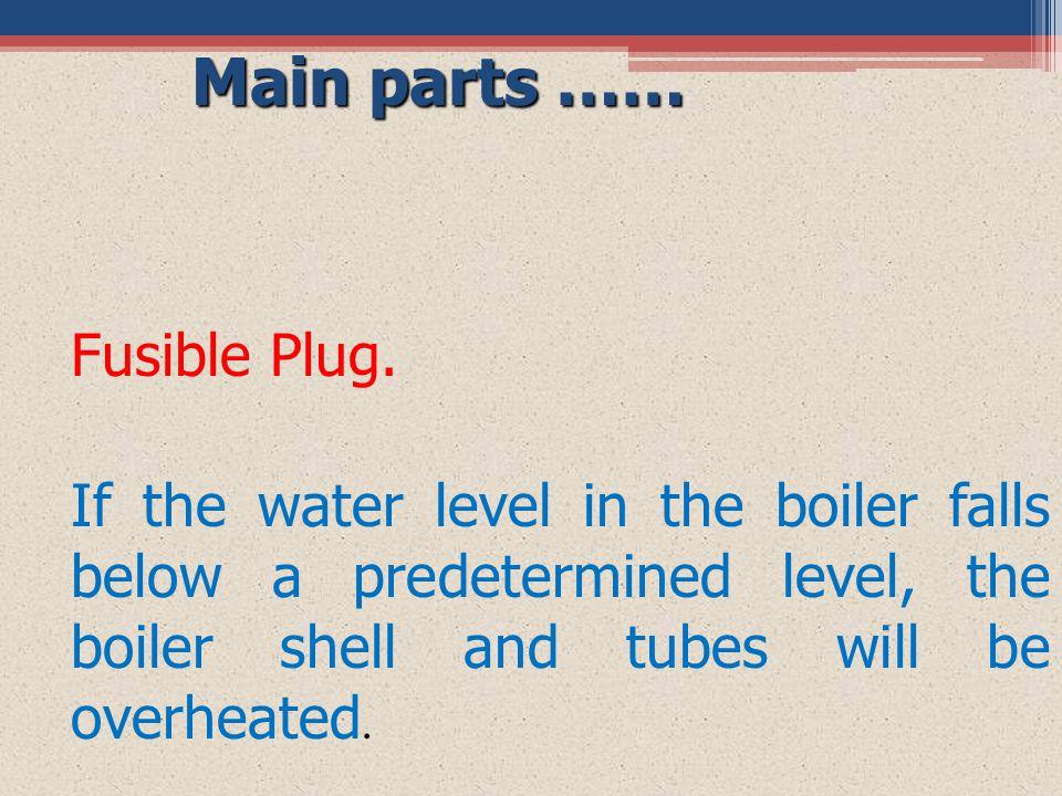 Main parts …… Fusible Plug.