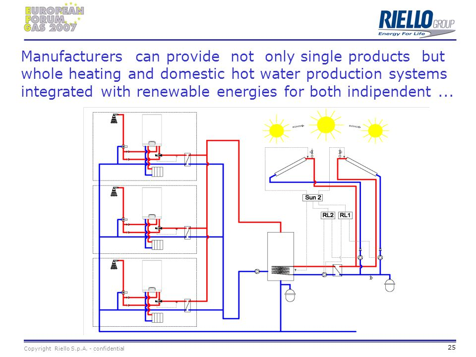 Manufacturers can provide not only single products but whole heating and domestic hot water production systems integrated with renewable energies for both indipendent ...